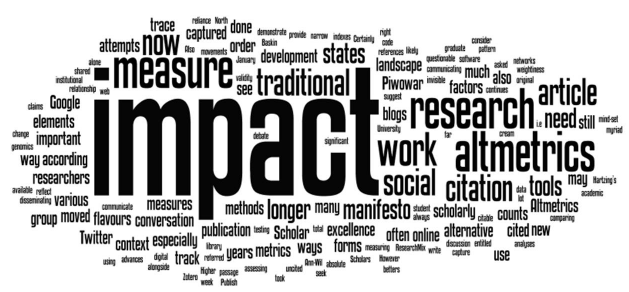 Measuring Research Impact: Metrics and Tools